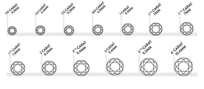 carat weight. Diamond illustration ... f539112b3